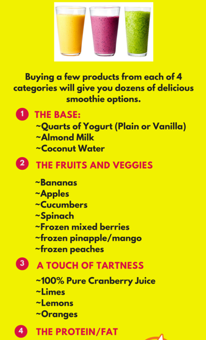 RV Breakfast: Smoothie Stock Up List
